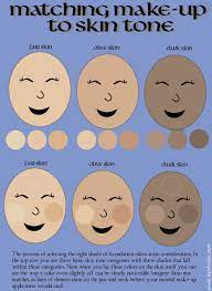 how to match makeup with skin tone