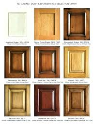 cabinet wood types and costs kitchen cabinet types types of cabinet doors stiles cabinet large size cabinet wood types