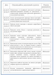 Пример заполнения дневника по практике