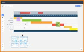 Gantt Chart Maker Excel Easybusinessfinance Net
