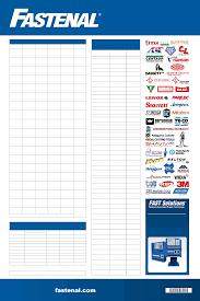 Decimal Equivalent Drill Chart Decimal Equivalents Chart Fastenal Equivalents Chart