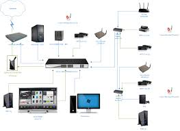 wired home network diagram & network diagram\