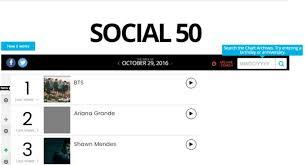 Bts Billboard Chart Bts Slays Tops Several Billboard Charts Sbs Popasia