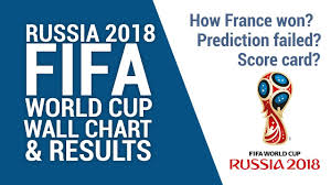 Fifa World Cup 2018 Wall Chart And Results