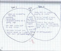 Psb Classroom Activities