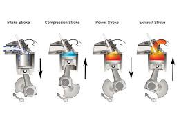 Nitrous Timing Chart Ignition Timing How It Works With Nitrous Nitrous Tech