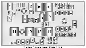 label 16 promaster fuse box wiring diagram for you • buick verano 2014 2015 fuse box diagram auto genius
