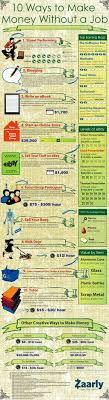 jumpstart your career helpful infographics on job search 20 ten ways to make money out a job