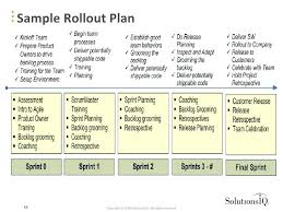 Software Rollout Plan Template Deployment Project Example Case Study ...