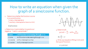 how to write an equation when given the graph of a sine cosine function