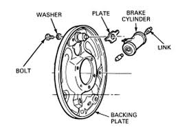 Brake rear drum drum and brake shoes as drum and brake shoes source abuse report