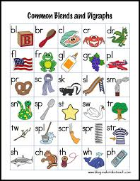 Jolly Phonics Alphabet Chart Free Printable Teaching Blends And Digraphs Make Take Teach