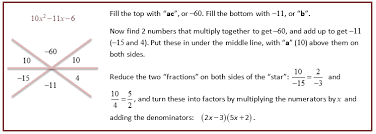 Ac Method Solving Quadratics By Factoring And Completing The Square She
