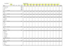 Small Church Budget Template Expense Spreadsheet Free