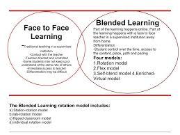 Venn Diagram Model Online Vs Blended Vs Face To Face Venn Diagram Adriana