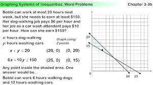 math problem solver graphing math algebra 1 graphing inequalities chapter 2 test solving linear equations by