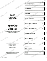 wiring diagram 2003 harley davidson softail wiring harley davidson softail 2003 service manual repair manual on wiring diagram 2003 harley davidson softail
