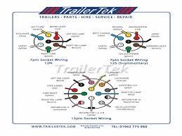 12n plug wiring diagram 7 pin trailer wiring diagram \u2022 wiring caravan club 13 pin wiring diagram at 13 Pin Caravan Wiring Diagram