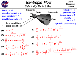 a graphic showing the equations which describe isentropic flow for a calorically perfect gas
