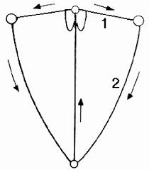 posselt s diagram wiring diagrams value posselt s diagram wiring diagram list posselt s diagram