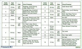 2001 ford ranger wiring diagram pdf freddryer co 2001 Ford Ranger Schematics 2001 ford ranger fuse diagram wiring pdf explorer box trendy for 2001 ford ranger wiring