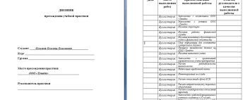 Как написать отчет по практике Правила и примеры Дневник практики
