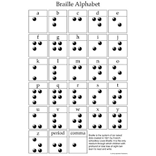 Braille Number Chart Amazon Com Ring Cards Braille Alphabet Educational