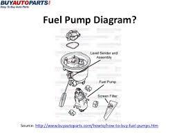 how to buy a fuel pump fuel pump diagram for 2000 blazer at Fuel Pump Diagram