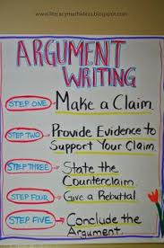 best images of argumentative essay graphic organizer argument literacy math ideas argument writing opinion writing