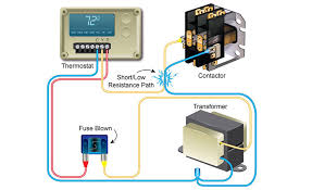 how to properly diagnose low voltage short circuits in the field low voltage short