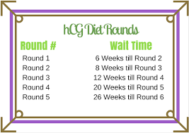 Hcg Diet Calorie Chart Phase 3 Mini Maintenance To Stabilize New Weight Loss Best