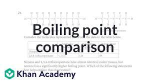 Bonding Comparison Chart Boiling Point Comparison Ap Chemistry Multiple Choice