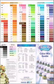 Fondant Colors Chart Satin Ice Color Mix Guide For Fondant In 2019 Icing Color