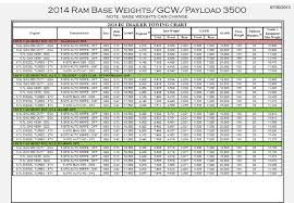 Ram Towing Capacity | 2018-2019 Car Release and Reviews