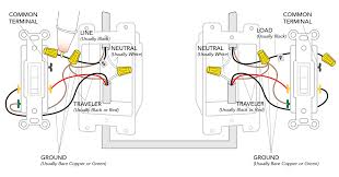 wall switch wiring explore wiring diagram on the net • installing wall switch 3 and 4 way idevices customer support rh support idevicesinc com wall switch wiring video wall switch wiring colors