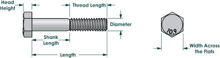 10mm Bolt Torque Chart Metric Hex Bolts Zinc Plated Class 10 9 Steel 10mm X 1 5mm