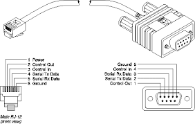 cables and connectors palmtop port cabling pinouts for a control monitor