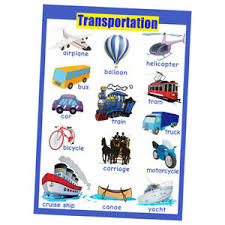 Preschool Wall Charts Details About Kids Early Learning Tools Educational Preschool Poster Charts Transport