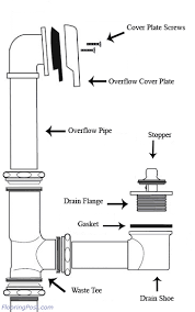 bathtub drain bathtub drain installation in concrete floor
