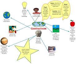Bibliography Andragogy And Pedagogy