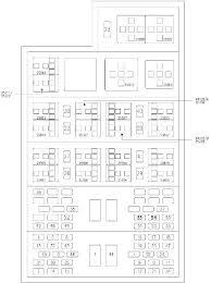 cerca farmacie net 2007 Ford Van Fuse Diagram 2007 silverado fuse box diagram 2000 2006 iveco daily iii fuse box diagram