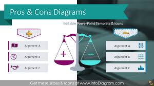 15 Modern Pros Cons Diagram Template Ppt Slide Examples And Comparison Infographic Icons