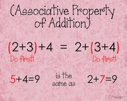 Math Worksheets Properties Of Operations Associative Property ...