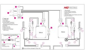 9004 bulb wiring diagram what do 9004 headlight bulbs fit wiring Hid Wiring Diagram With Relay hid wiring diagram performance h hid installation mitsubishi gt 9004 bulb wiring diagram hid wiring diagram hid wiring diagram with relay motorcycle