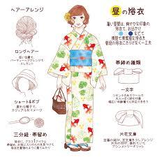 Akikoイラスト Ar Twitter 浴衣について描いてみました