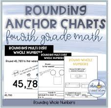Rounding Anchor Chart 4th Grade Printable Interactive Anchor Charts Fourth Grade Math Rounding Whole Numbers