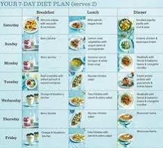 15 Best Your Summer Diet Plan Images Healthy Diet Plans