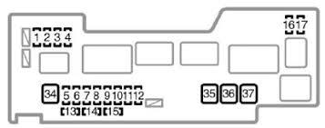 toyota aygo mk1 ab10 2005 2011 fuse box diagram auto genius toyota aygo mk1 ab10 2005 2011 fuse box diagram
