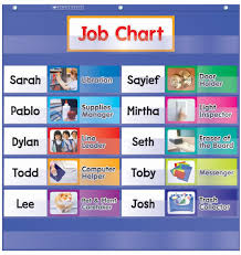 Light K Chart Class Jobs Pocket Chart Gr K 5 Tf 5103