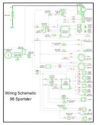design landing page open sport org sportster 1996 schematic jpg